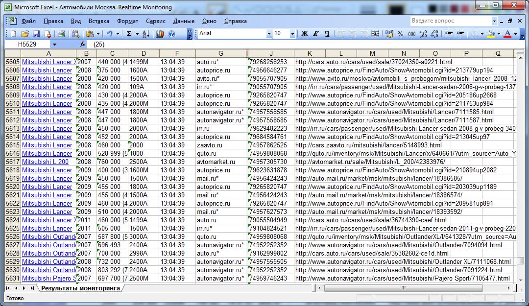 Вид документа Excel после экспорта из программы результатов мониторинга и анализа по доскам объявлений auto.ru, avito.ru, slando.ru, drom.ru, irr.ru и т.д.