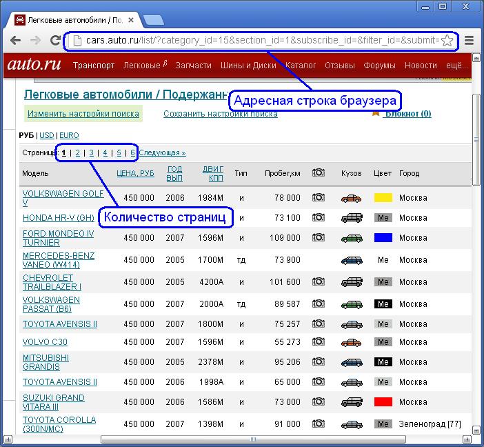 Результаты поиска auto.ru в браузере