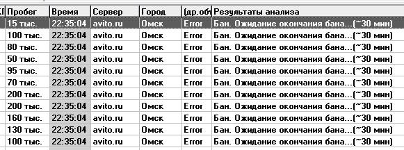 Парсинг avito.ru – ожидание окончания блокировки (при статическом ip-адресе)