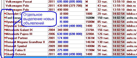 Продажа подержанных и новых автомобилей в - Казань - Avito