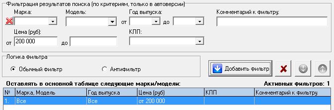 Все автомобили с ценой от 200 000 руб и дороже