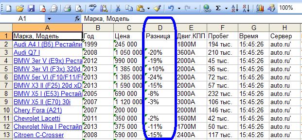 Экспорт данных в форматы Excel, CSV и XML