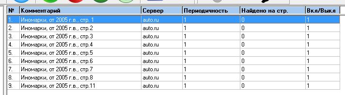 Рекомендуемые настройки мониторинга auto.ru