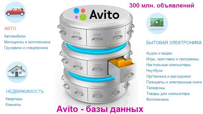 Avito базы. Авито базы данных. Скачать базы Авито.